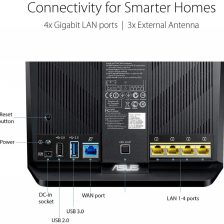 Asus AC1900-Dual Band WiFi Router