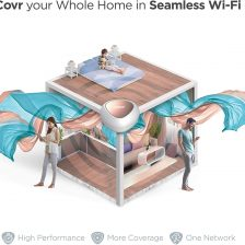 D-Link COVR -Whole Home Mesh WiFi System